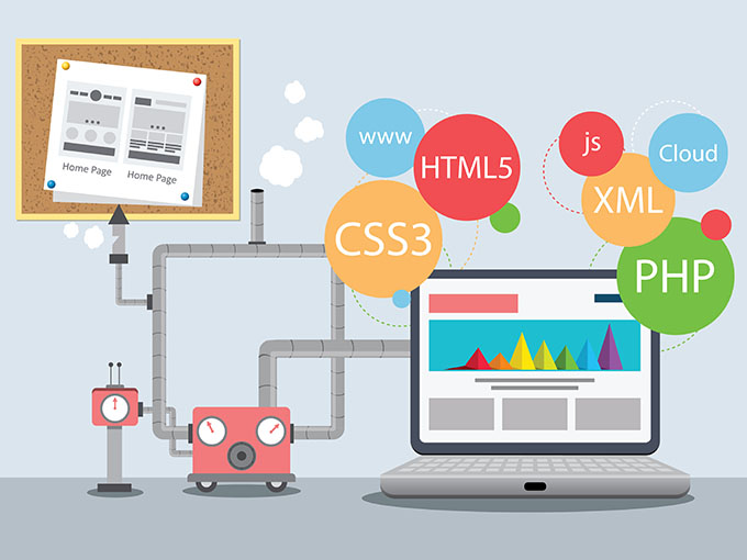 Benefits of choosing prominent web Development Company